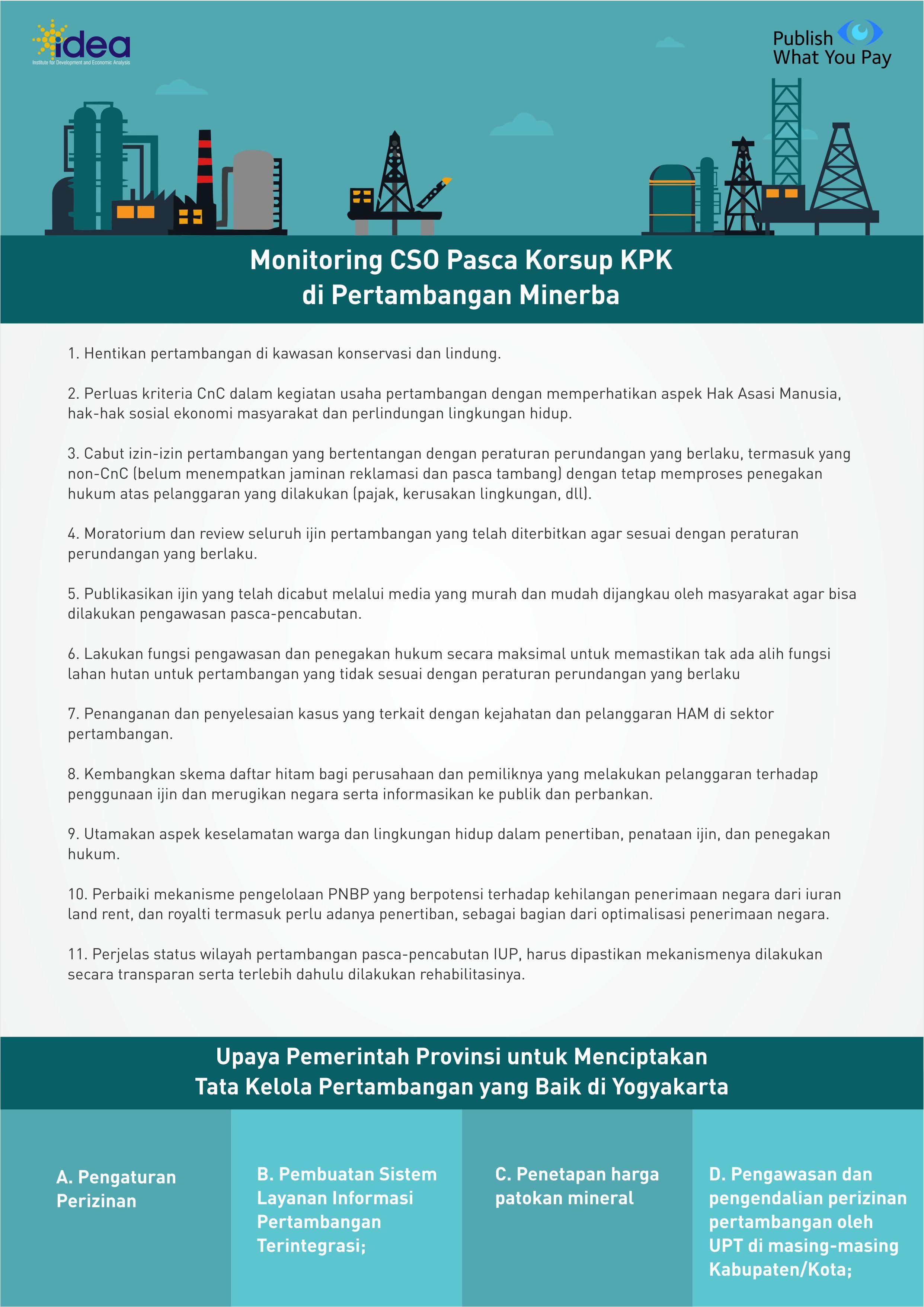 Infografis Monitoring Pasca Korsup KPK di Pertambangan Minerba